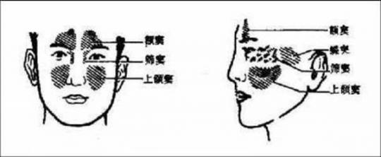 宝马x5电路解剖流程图