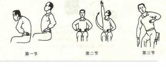 腰椎功能锻炼